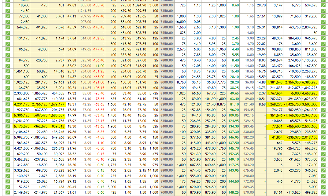 nifty-options-chain-16dec2014